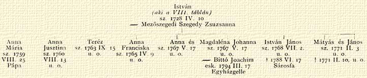 Turul 1930-1939 ce282136aa